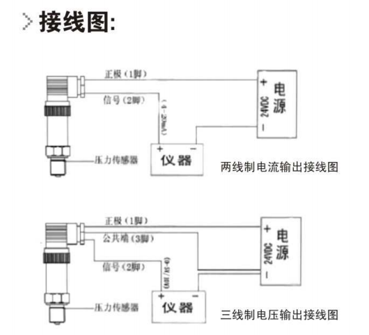 hc316压力变送器怎么接线?