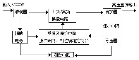 直流高压发生器原理图及功能特点