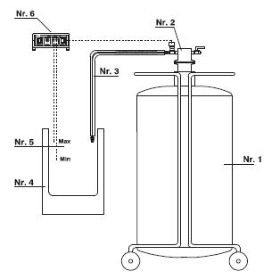 液氮控制系统
