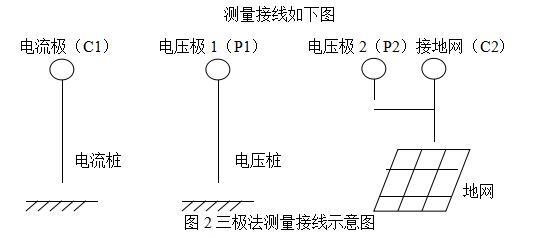 图2三极法测量接线示意图