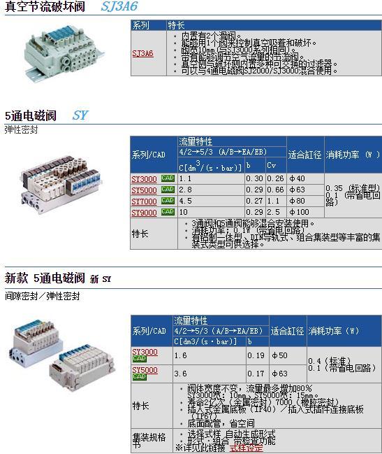 SMC氣動元件SY7160-5MOZE-C10