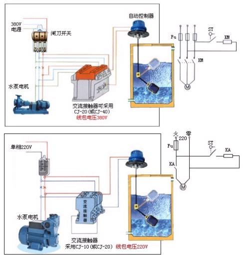 水池水泵液位油位控制器专用电缆浮球液位开关控制器产品概述: 电缆浮球开关是利用塑胶射出一体成型,所以结构坚固,性能稳定可靠,同时无毒、耐腐蚀,安装方便,价格低廉,对长距离多点控制、沉水泵、有波动的液体或有杂质的液体控制效果佳。一般液体亦可使用。电缆线长度任何长度皆可定制。电缆浮球开关为金属电缆浮球液位开关,接点零件为水银开关,其特点为耐高温,电缆线采用高柔性电缆,经久耐用。由于其简单可靠,经济方便的特点,使其广泛运用于各种大型容器的液位控制,尤其在市政给排水、消防、水处理等行业首选。 电缆浮球开关是利用微