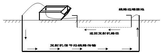 产生的回路原理图