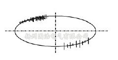 气隙处于金属电极与绝缘介质之间的放电波形