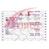 GRAPHTEC记录纸PZ142-8H