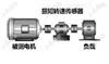 20N.m(电批 瓶盖 动态 )分体式扭力测试仪